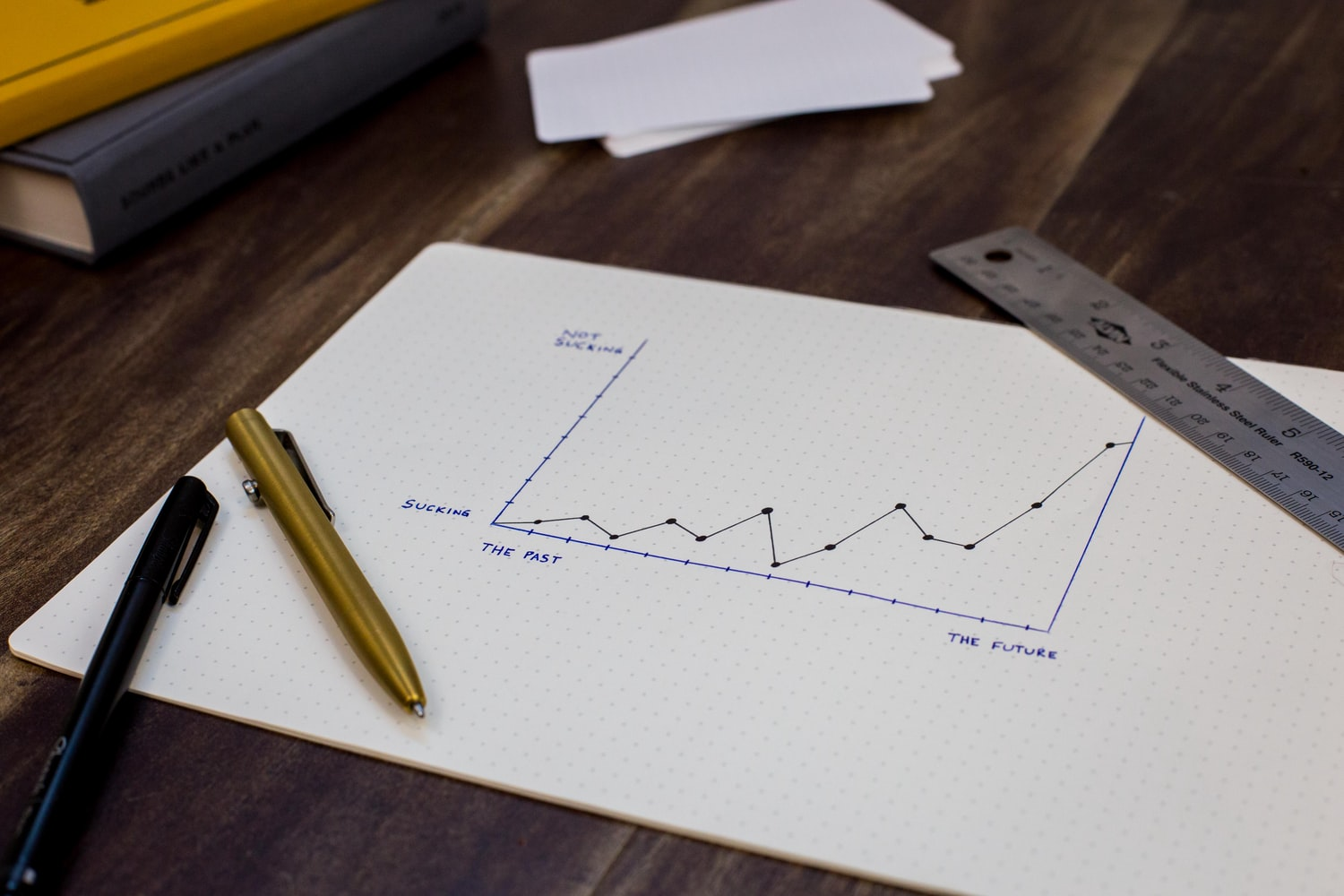Piece of paper with a graph. Showing optimal results.
